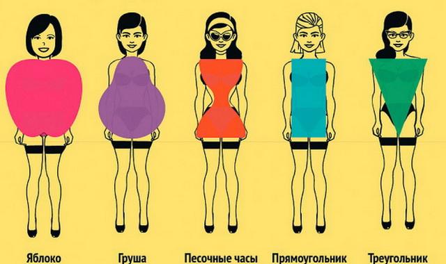 Нестандартная фигура как одеваться